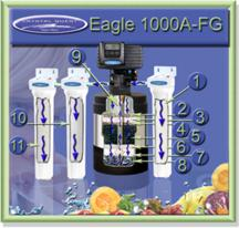 whole house water purifier
