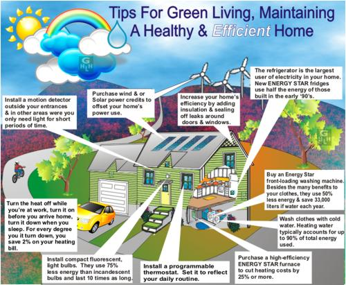 green living tips